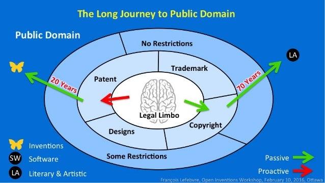 The Long Journey to Public Domain  Public Domain  i'I- : (:i: tii'I-Ii'I-iii:      LA «>339 $69 -; :_, ,_p 5 oi-', iiii;4'...