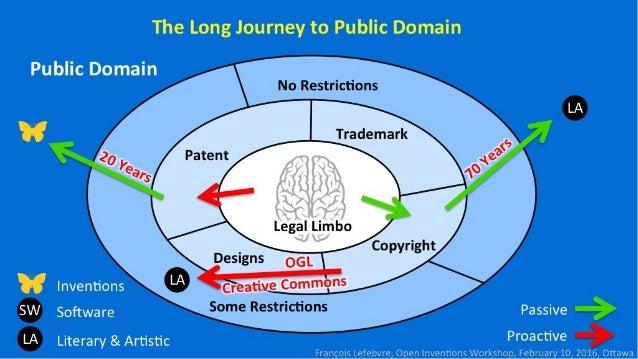 """The Long Journey to Public Domain  Public Domain  i'I- : (:i: tii'I-Ii'I-iii:      LA «>339 69 -3 f """" D ilk   - LA T .  cr..."""
