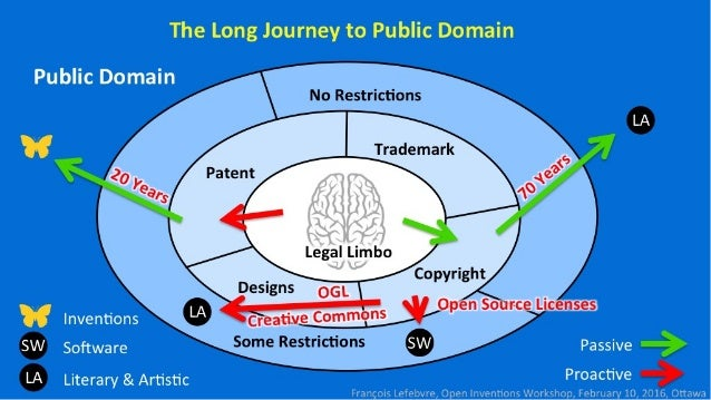 931      The Long Journey to Public Domain                     No Restrictions  Trademark  Legal Limbo Designs OGL @ _ Ope...