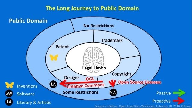 931      The long Journey to Public Domain                             No Restrictions  Trademark  Legal Limbo Designs OGL...