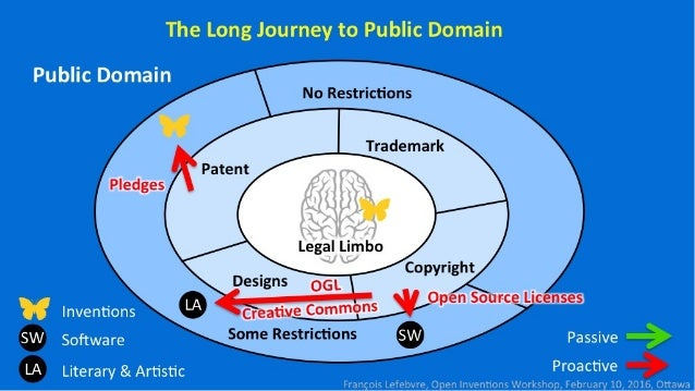 931       The long Journey to Public Domain                     No Restrictions  Trademark  if  Legal Limbo Designs OGL @ ...