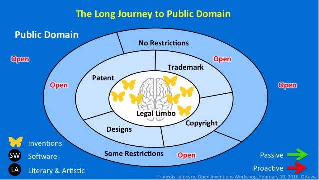 """Open  931                The long Journey to Public Domain              No Restrictions  Trademark  If H tr"""" Legal Limbo """"..."""