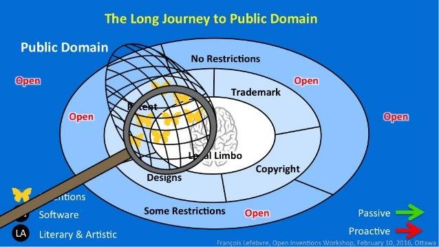 The Long Journey to Public Domain  Public Domain _  L'  .  't i ti/ fl h '_  N» . (=I~alfl-lfiullh  'H   @1212     oi-iv, ii...