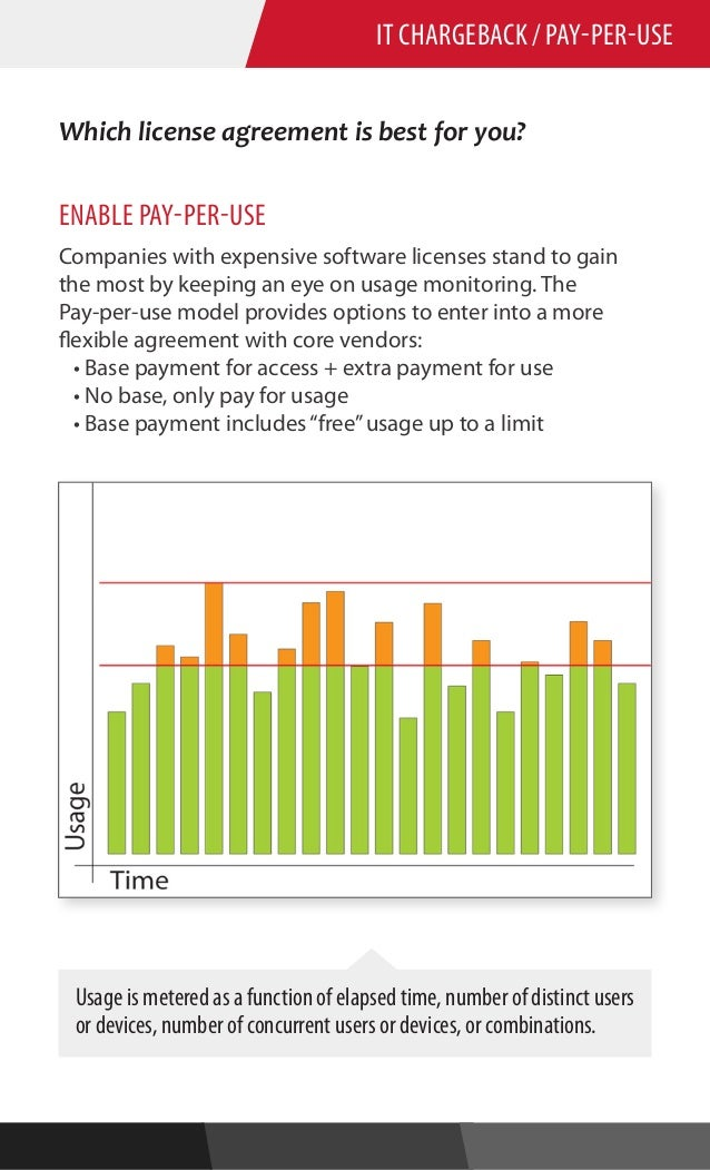 Open It Software Usage Metering And It Optimization Solutions Brochure