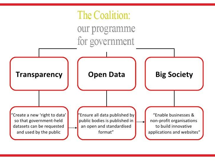 Open Kent - Local Councils  Slide 3