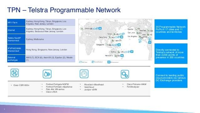 OpenKilda: Stream Processing Meets Openflow Slide 3