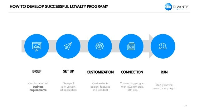 what are the design characteristics of an effective loyalty program Gaining competitive advantage through effective retail loyalty programs page 2  industry and market characteristics that make retail  existing program—should design loyalty program offerings to yield true  gaining competitive advantage through effective retail loyalty programs page 6.