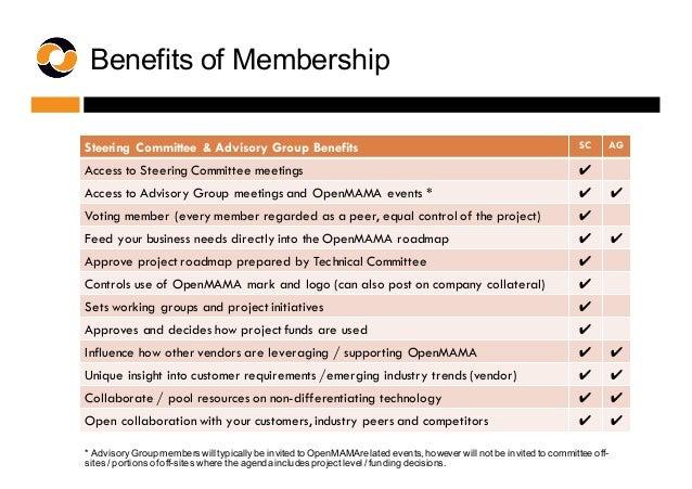 Benefits of Membership Steering Committee & Advisory Group Benefits SC AG Access to Steering Committee meetings ✔ Access...