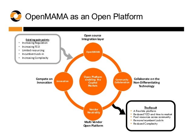 OpenMAMA as an Open Platform Open Platform enabling the Capital Markets Open  source Integration  layerExisting  ...