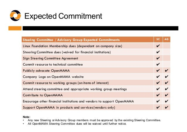 Expected Commitment  Steering Committee / Advisory Group Expected Commitments SC AG Linux Foundation Membership dues (de...