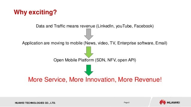 Tech Talk by Peng Li: Open Mobile Networks with NFV