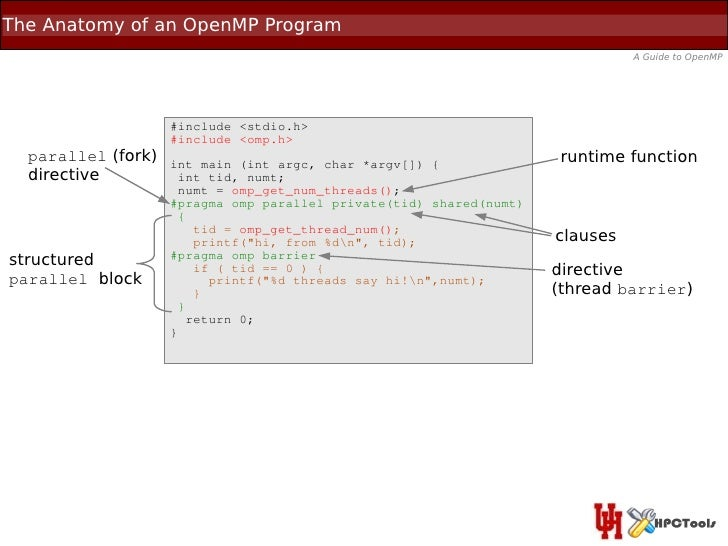 The Anatomy of an OpenMP Program                                                                               A Guide to ...