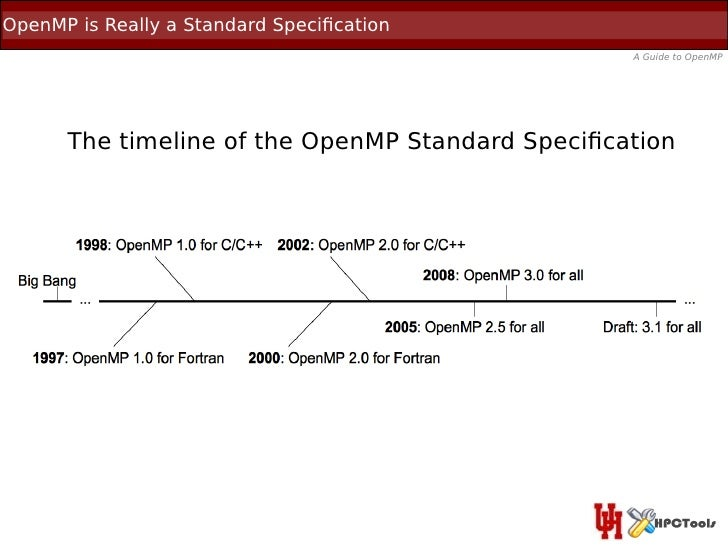 OpenMP is Really a Standard Specifcation                                                  A Guide to OpenMP      The timel...