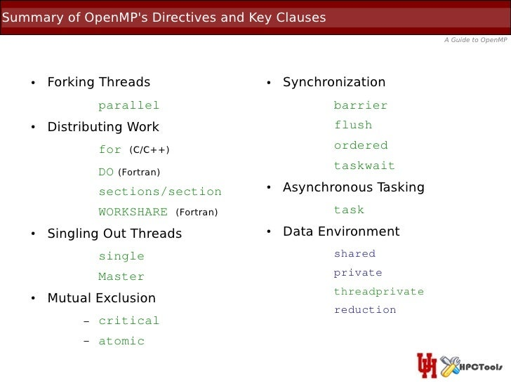 Summary of OpenMPs Directives and Key Clauses                                                                         A Gu...