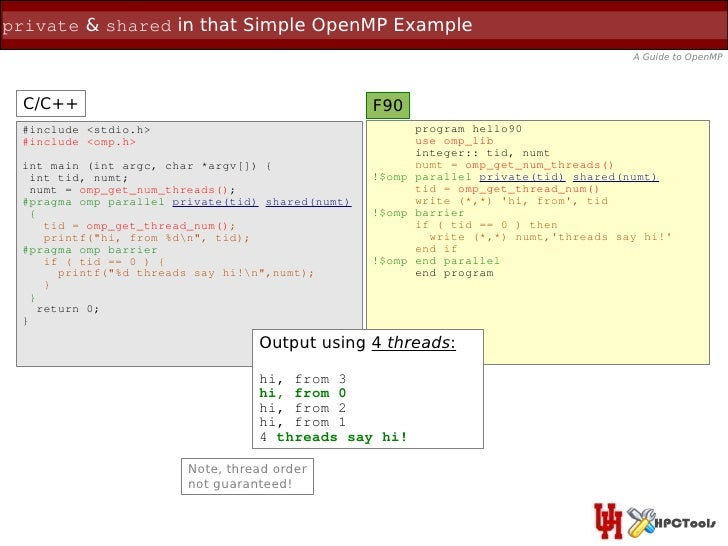 private & shared in that Simple OpenMP Example                                                                            ...