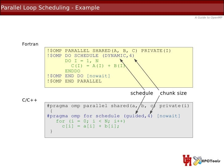 Parallel Loop Scheduling - Example                                                                      A Guide to OpenMP ...