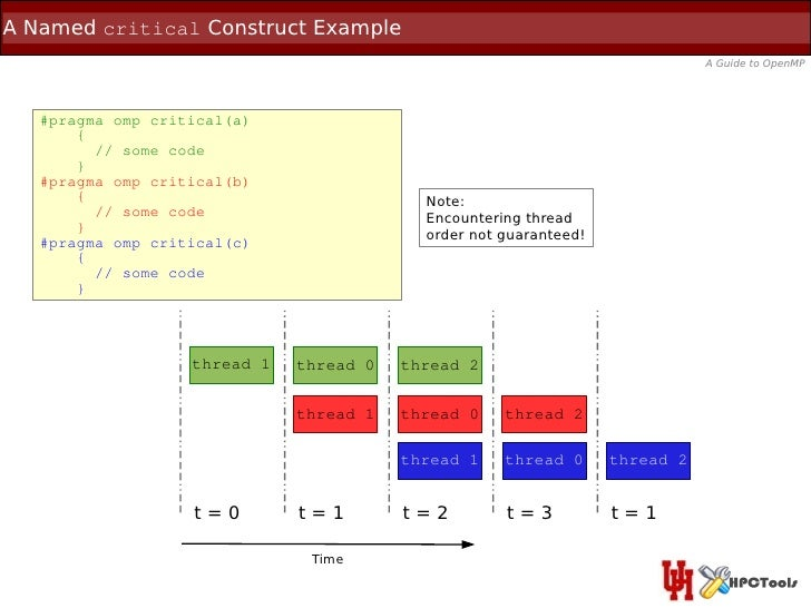 A Named critical Construct Example                                                                              A Guide to...