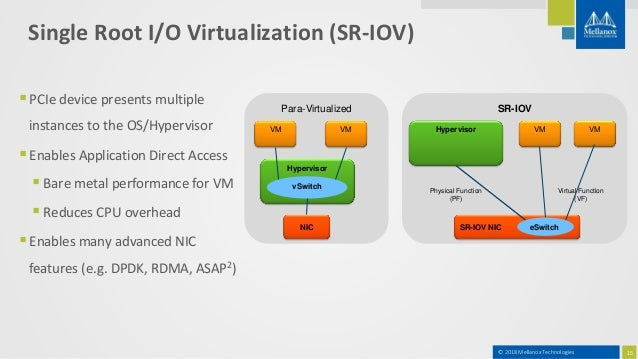 Opennebula Mellanox Considerations For Smart Cloud