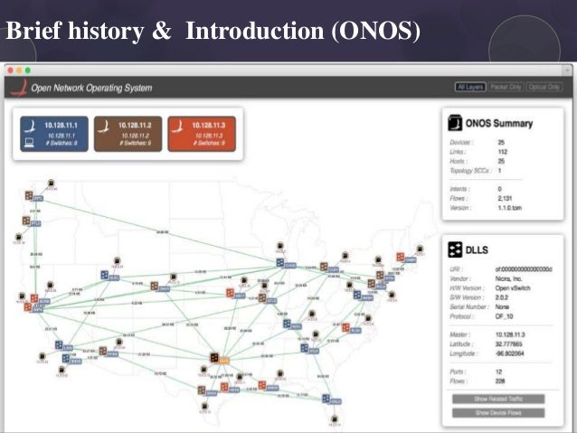 Open Network Operating System Onos