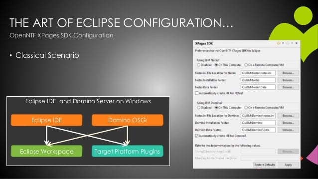 THE ART OF ECLIPSE CONFIGURATION… • Classical Scenario Eclipse IDE and Domino Server on Windows Target Platform PluginsEcl...
