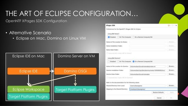 THE ART OF ECLIPSE CONFIGURATION… • Alternative Scenario • Eclipse on Mac, Domino on Linux VM Domino Server on VMEclipse I...