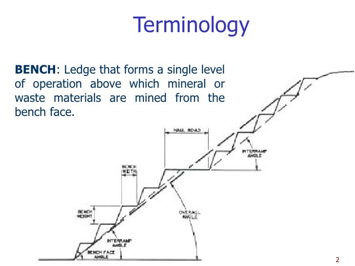 slope stability in surface mining pdf