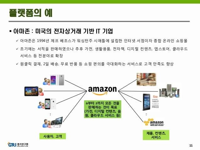 11  아마존 : 미국의 전자상거래 기반 IT 기업  아마존은 1994년 제프 베조스가 워싱턴주 시애틀에 설립한 인터넷 서점이자 종합 온라인 쇼핑몰  초기에는 서적을 판매하였으나 추후 가전, 생활용품, 전자책, 디...