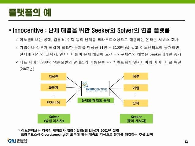 12  Innocentive : 난제 해결을 위한 Seeker와 Solver의 연결 플랫폼  이노센티브는 공학, 컴퓨터, 수학 등의 난제를 크라우드소싱으로 해결하는 온라인 서비스 회사  기업이나 정부가 해결이 필요...