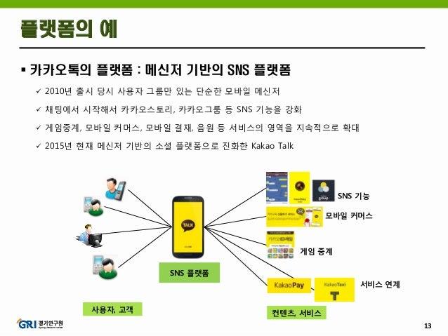 13  카카오톡의 플랫폼 : 메신저 기반의 SNS 플랫폼  2010년 출시 당시 사용자 그룹만 있는 단순한 모바일 메신저  채팅에서 시작해서 카카오스토리, 카카오그룹 등 SNS 기능을 강화  게임중계, 모바일 커...