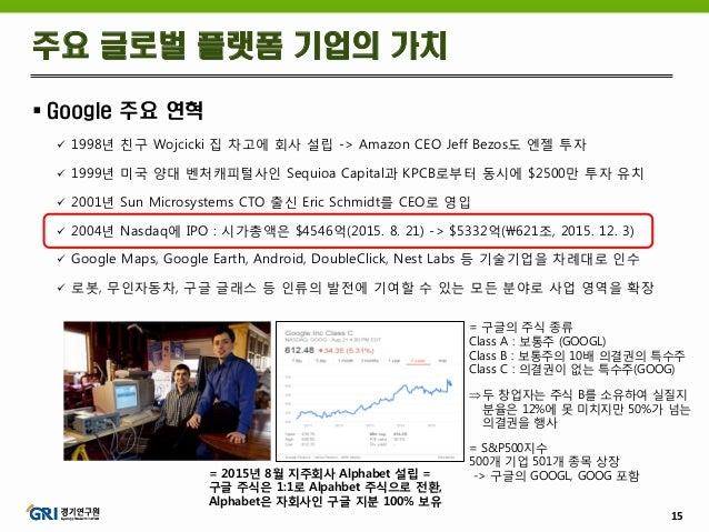 15 주요 글로벌 플랫폼 기업의 가치  Google 주요 연혁  1998년 친구 Wojcicki 집 차고에 회사 설립 -> Amazon CEO Jeff Bezos도 엔젤 투자  1999년 미국 양대 벤처캐피털사인 ...