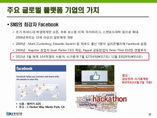 17 주요 글로벌 플랫폼 기업의 가치  SNS의 최강자 Facebook  초기 하버드대 학생에게만 오픈, 추후 보스톤 지역, 아이비리그, 스탠포드대학 등으로 확대, 2006년부터는 13세 이상의 일반에게 개방  2...