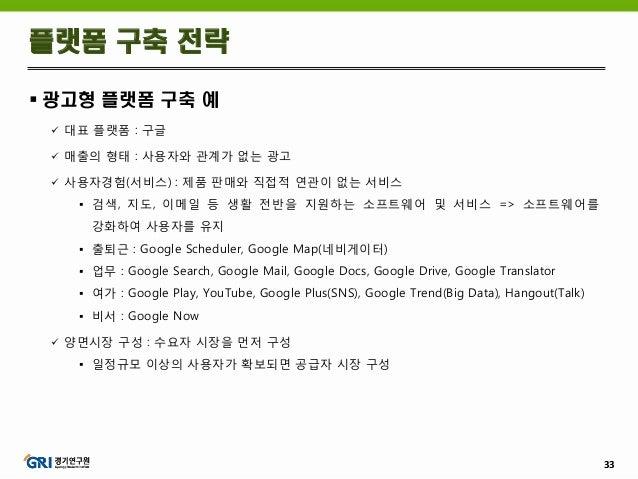 33  광고형 플랫폼 구축 예  대표 플랫폼 : 구글  매출의 형태 : 사용자와 관계가 없는 광고  사용자경험(서비스) : 제품 판매와 직접적 연관이 없는 서비스  검색, 지도, 이메일 등 생활 전반을 지원하는...