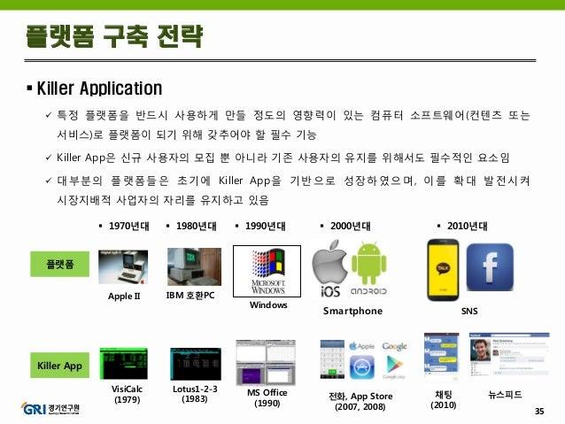 35  Killer Application  특정 플랫폼을 반드시 사용하게 만들 정도의 영향력이 있는 컴퓨터 소프트웨어(컨텐츠 또는 서비스)로 플랫폼이 되기 위해 갖추어야 할 필수 기능  Killer App은 신규 ...