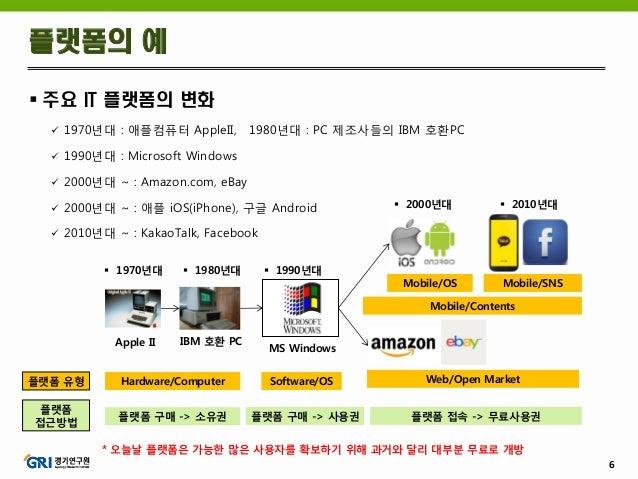 6  주요 IT 플랫폼의 변화  1970년대 : 애플컴퓨터 AppleII, 1980년대 : PC 제조사들의 IBM 호환PC  1990년대 : Microsoft Windows  2000년대 ~ : Amazon.co...