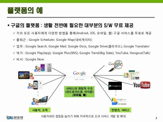 7  구글의 플랫폼 : 생활 전반에 필요한 대부분의 S/W 무료 제공  거의 모든 사용자에게 다양한 방법을 통해(Android, iOS, 모바일, 웹) 구글 서비스를 무료로 제공  출퇴근 : Google Sched...