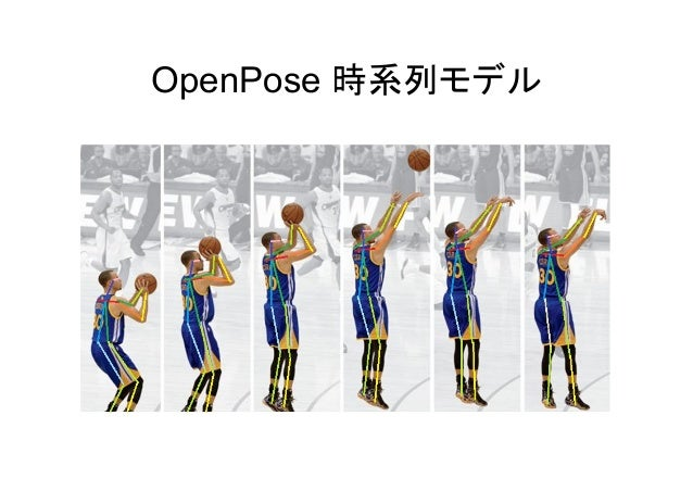OpenPose 時系列