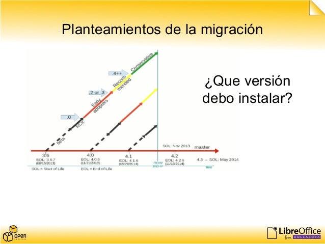 Planteamientos de la migración ¿Que versión debo instalar?