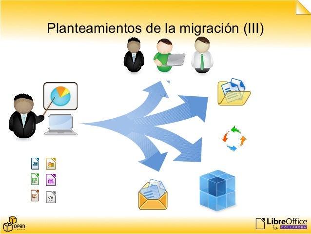Planteamientos de la migración (III)