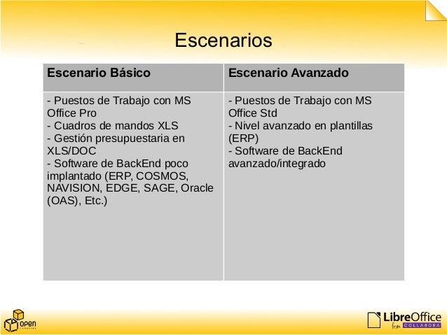 Escenarios Escenario Básico Escenario Avanzado - Puestos de Trabajo con MS Office Pro - Cuadros de mandos XLS - Gestión pr...