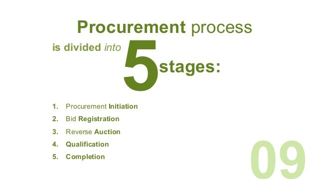 5 09 is divided into 1. Procurement Initiation 2. Bid Registration 3. Reverse Auction 4. Qualification 5. Completion stage...