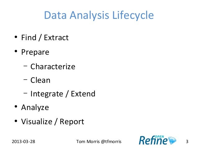 OpenRefine - Data Science Training for Librarians Slide 3