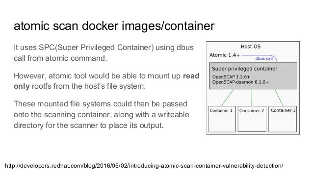 OpenSCAP Overview(security scanning for docker image and