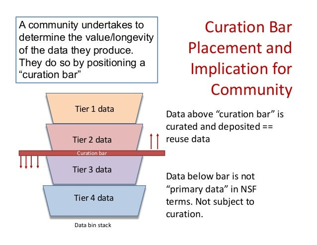 Open science as roadmap to better data science research