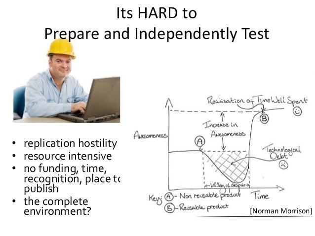 John P. A. Ioannidis How to Make More Published ResearchTrue, October 21, 2014 DOI: 10.1371/journal.pmed.1001747 Sandve GK...