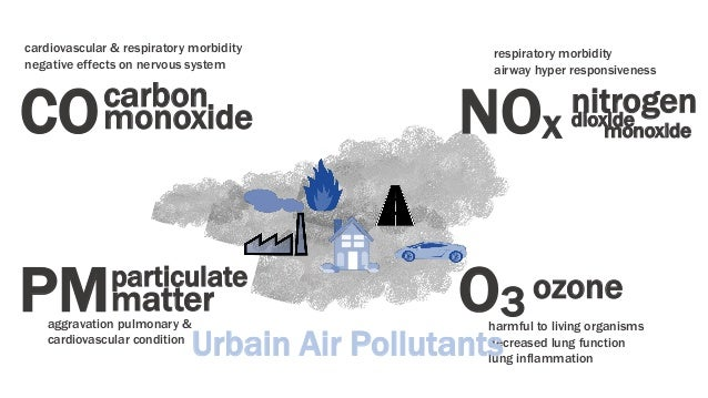 Semantic Data Layers in Air Quality Monitoring for Smarter ...