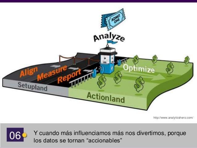 ActionlandSetupland 08 Definiendo cómo queremos medir nuestro esfuerzo digital Procesos Programa de Analítica Digital Pers...