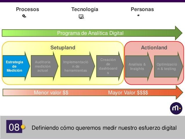 10 Pero son definiciones de consenso a puertas abiertas, integrando a distintas áreas y departamentos.
