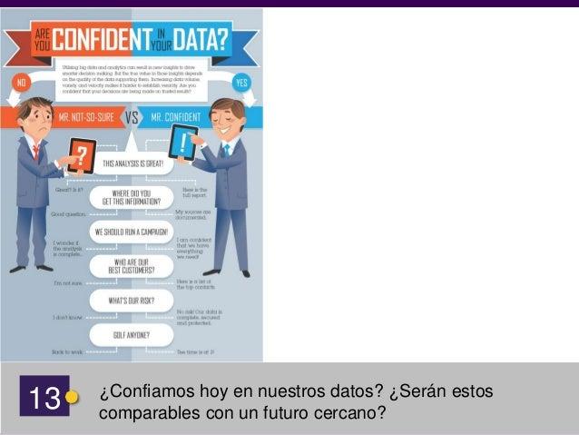 15 Validar que los datos que recibimos, son representativos del comportamiento de nuestros usuarios y clientes.