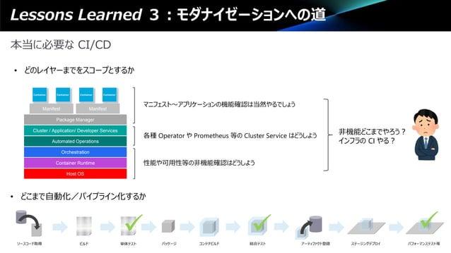 Lessons Learned 3:モダナイゼーションへの道 本当に必要な CI/CD • どのレイヤーまでをスコープとするか Host OS Orchestration Container Container Container Contai...