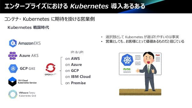エンタープライズにおける Kubernetes 導入あるある コンテナ・ Kubernetes に期待を掛ける営業側 Azure AKS GCP GKE VMware Tanzu Kubernetes Grid on AWS on Azure ...